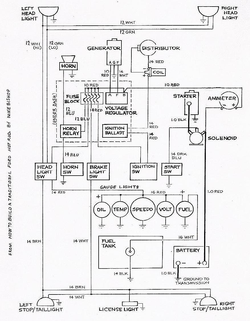 877x1126 hot rod wiring diagram basic ford tail light telecaster fender