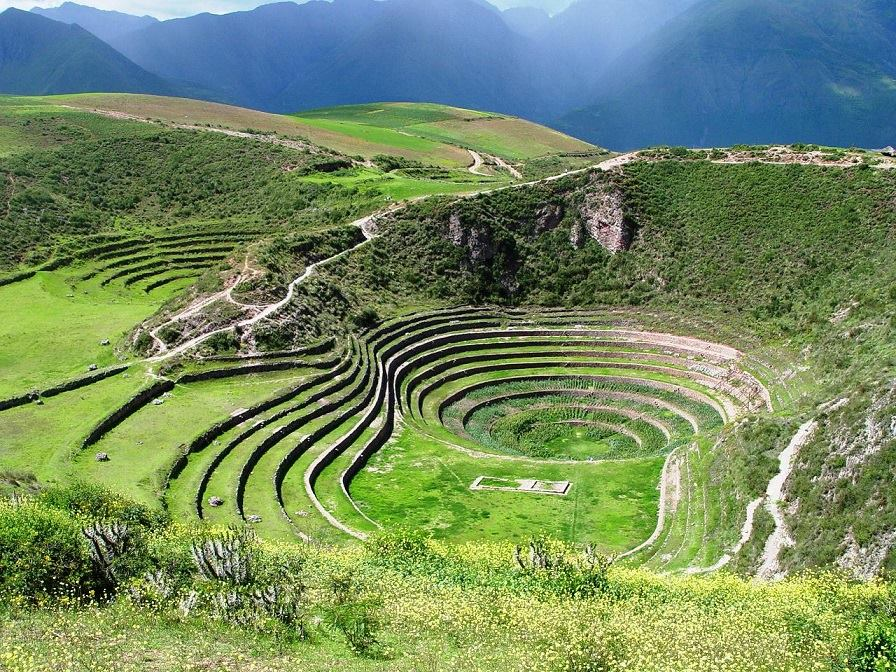 Cuzco America South Map