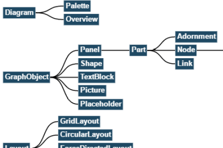 Interactive flow chart html5 new artist 2018 new artist html flow chart dean routechoice co html flow chart easily confused html element flowchart javascript libraries to draw your own diagrams edition mxgraph ccuart Image collections