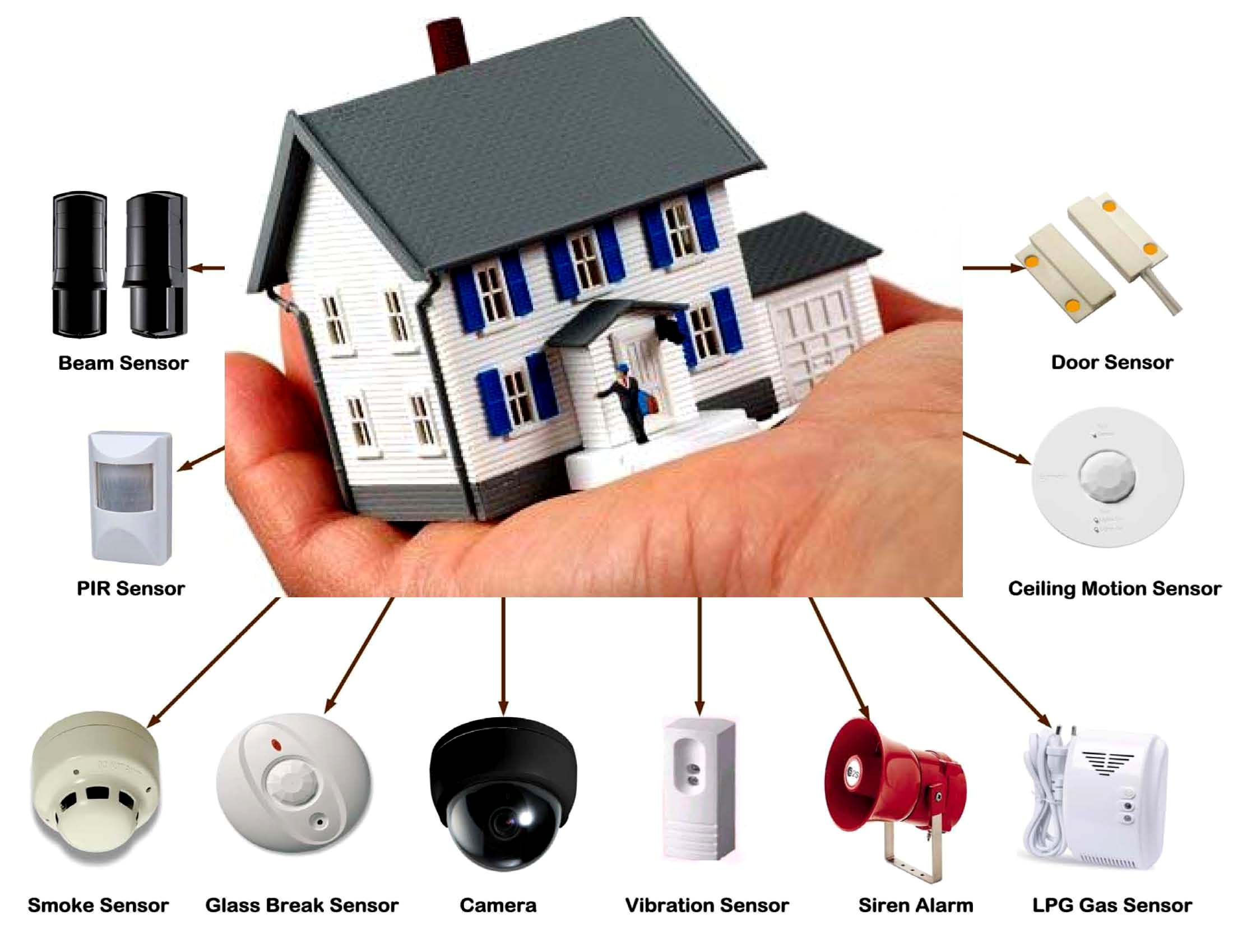 Wireless Security Cameras Outside