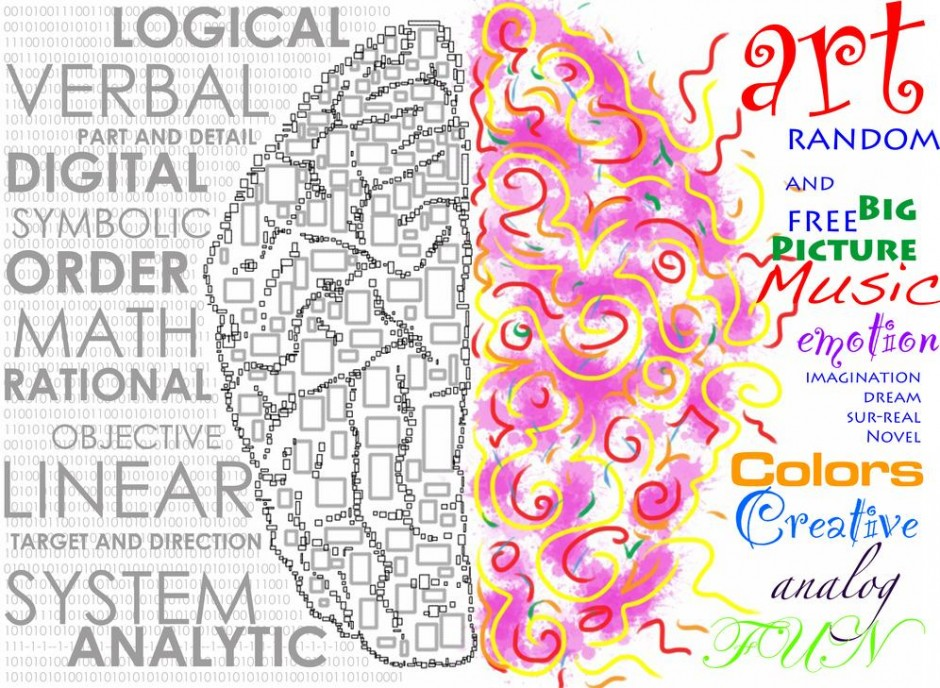 Right Brained or Left Brained? It's a Myth · Guardian ...