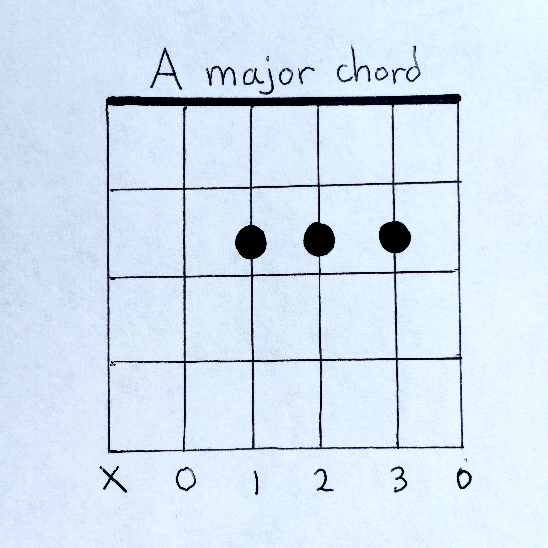 Diagram Of An Electric Guitar String Electricguitardiagramjpg