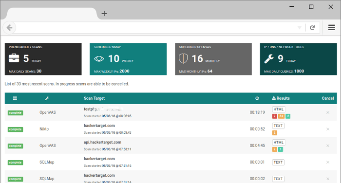 Vulnerability Testing Online