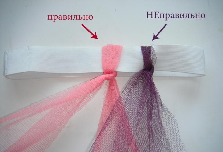 Фатэркбинаны жаңа туылған нәрестелерге арналған юбканы өз қолыңызбен қалай байлауға болады?