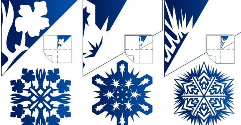 Жаңа шыршаны жасау үшін қарлыған шаблон