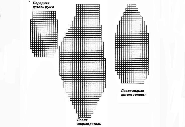 มัดลูกบอลด้วยเส้นด้ายเบาโดยใช้เทคนิคของวิดีโอมาสเตอร์คลาส ร่างกายและศีรษะของร่างจะถูกสร้างขึ้นจากพวกเขา