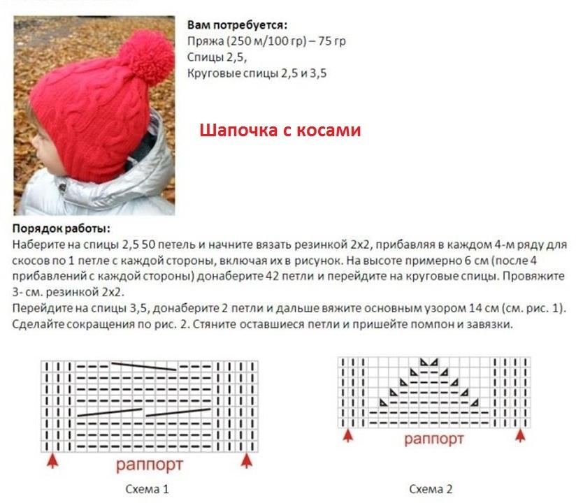 Chapéu de malha quente para uma menina, descrição 1