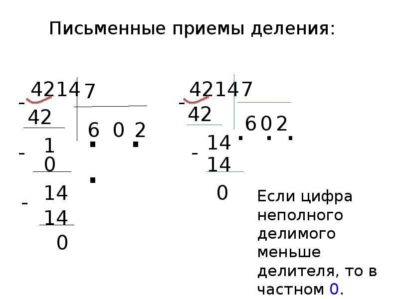 A többértékű szám megosztása kétszámjegyű, a maradékkal. Számítsa ki, hogy mi lesz az 1978 és 38 magánszámmal: