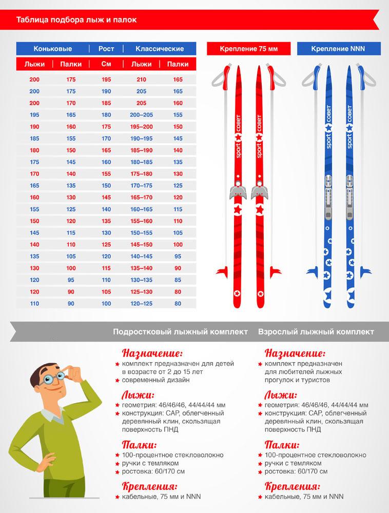 Подбор коньковых лыж для детей и взрослых по росту, таблица