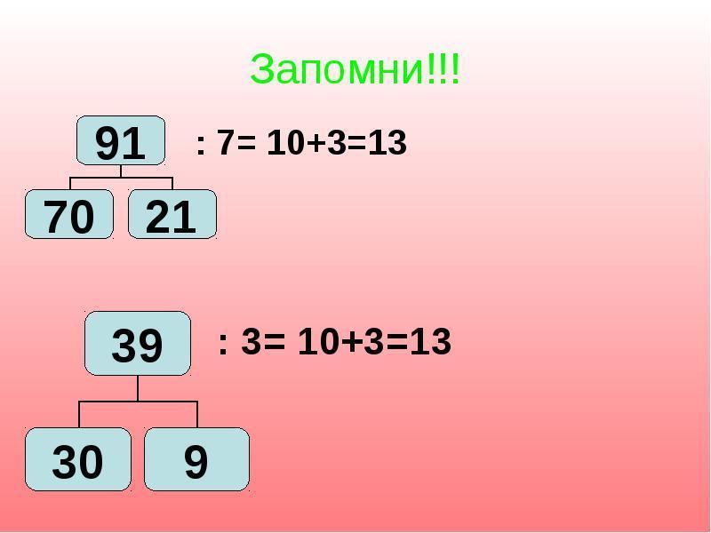 2 lesz, mivel nem kevesebb, mint egy osztó, hanem inkább egyenlő neki. Ebben a tekintetben egy osztó kerül elhelyezésre, ez azt jelenti, hogy egy privát felvevőben 1 és többszörözi be. 2. Megosztjuk az elosztott eredményt. Forduljon 2-2. Kiderül nulla, így lebontjuk a következő számot, és újra megkeresjük magánszemélyeket. Matematikai akció készítése a nullázásig.
