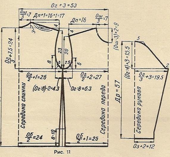 एक स्वैप आस्तीन के साथ एक पुरुष स्वेटर का संकल्पनात्मक पैटर्न