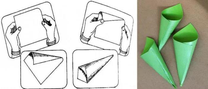 Три способа, как сделать бумажный конус для елки