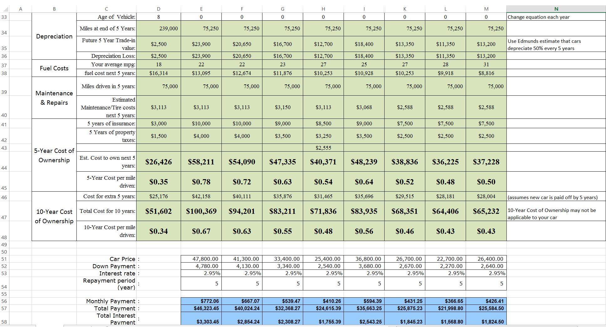 Comparison Insurance Car Quotes