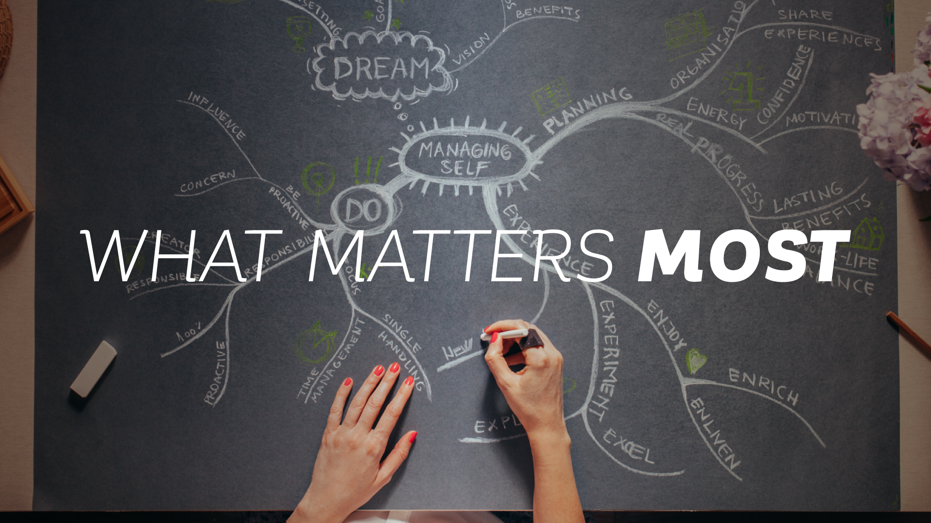 What Matters Most Series