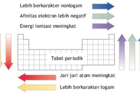 Best formal letter format tabel periodik ukuran besar best of formal letter format tabel periodik ukuran besar best of pengertian sistem periodik unsur dan sifat sifat pada tabel new tabel periodik ukuran besar best ccuart Images