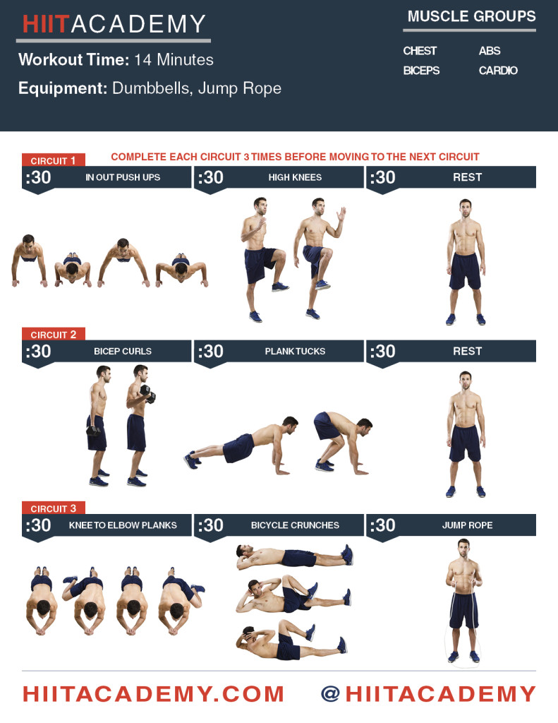 Arm Workouts For Women Chart