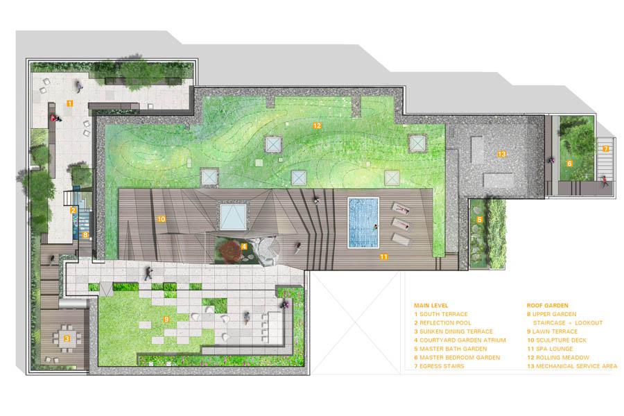 Green Interior Design New York City