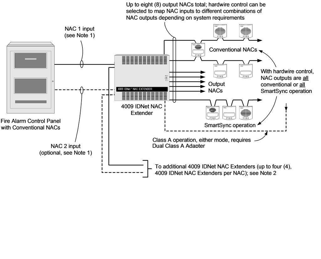 Chemetron Wiring Diagrams Reinvent Your Diagram Wire For Turn Signal M109 Nfs 320 3 Mapiraj Fcm 1 Rh Risingstarstv Net Medical Division