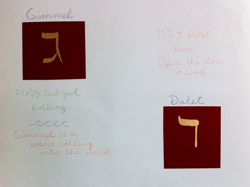 Grade 3   Hebrew Letters   Homeschooling Waldorf has moved to www     01 Hebrew Letters 02 Hebrew Letters