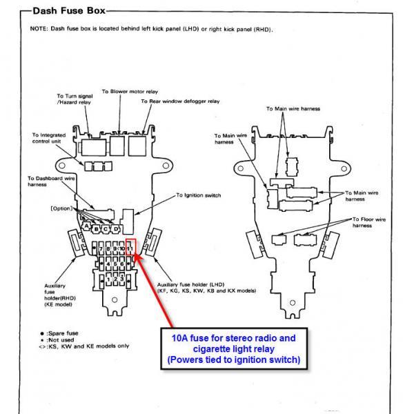 Accord Honda Diagram 2007 Fuse