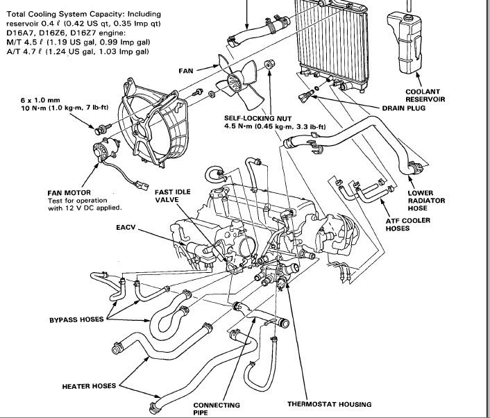 92 Honda D16z6 Diagrams