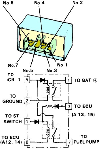 1991 Honda Civic Fuse Box Diagram