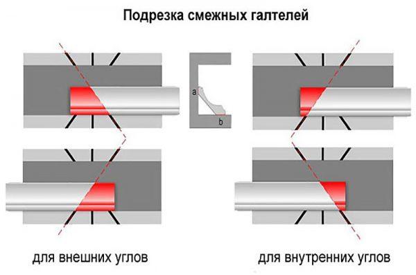 Tüm cevaplar ve sırlar: tavan kliniğini nasıl yapıştırılır. Köpüğün tavan kliniğini nasıl ve nasıl yapıştırılır?