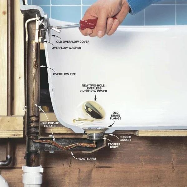 How Fix Clogged Bathroom Sink Drain