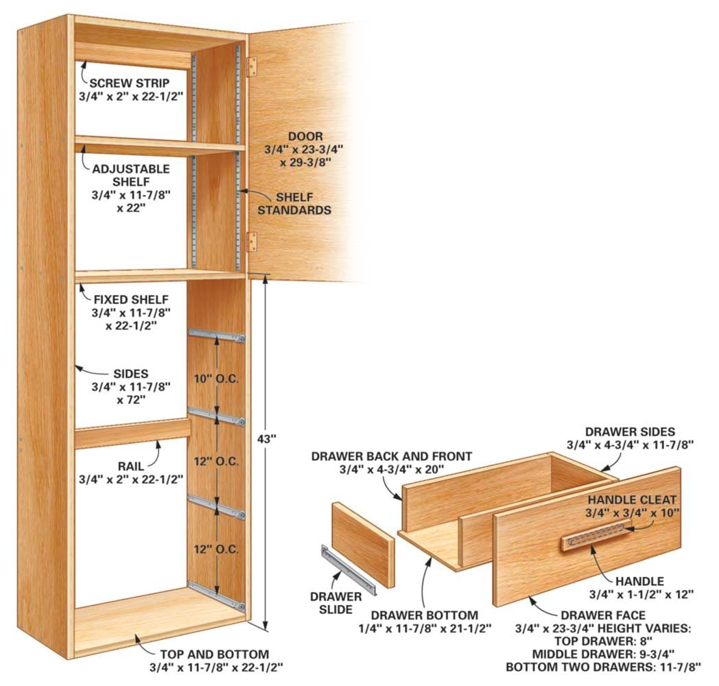 Best Kitchen Gallery: Diy Pantry Cabi Plans Trekkerboy of Diy Kitchen Pantry Cabinet Plans on rachelxblog.com
