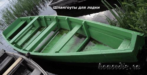 Erstklassig für das Boot