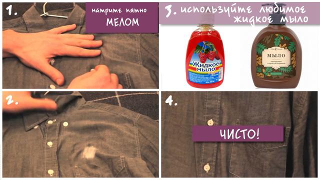 Коллаж мел против жирных пятен на одежде