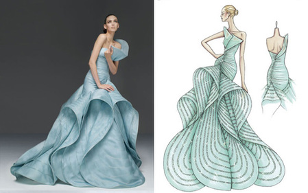 How to Design Fashion Sketches   Home How to Design Fashion Sketches