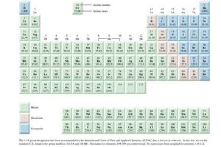 Free resignation letter in the periodic table alkali metals are free resignation letter in the periodic table alkali metals are situated copy periodic table alkali metals located gallery periodic table and fresh urtaz Images