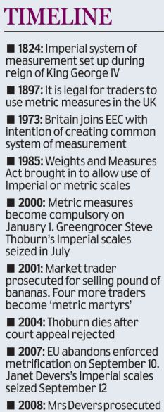 Metric Martyr Trader Gets Criminal Record For Selling