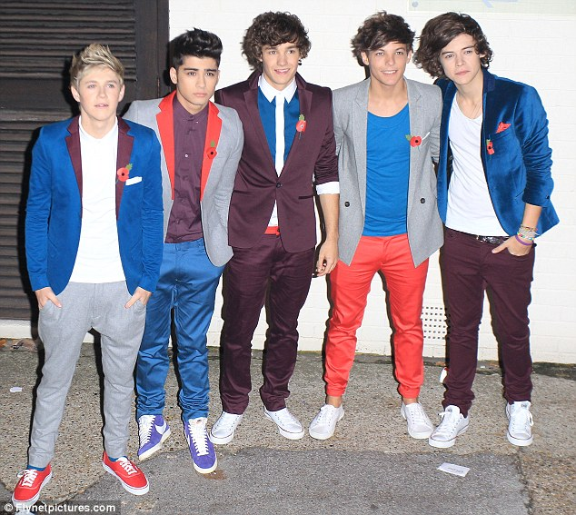 One Converse Wearing Direction