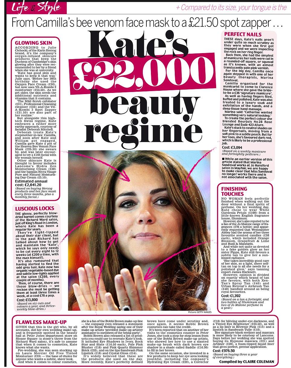 Make Kate Middleton Uses