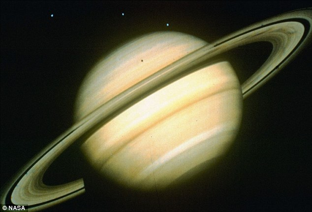 Solar Picture Eight Planets
