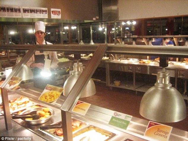 Buffet Restaurant Close Me