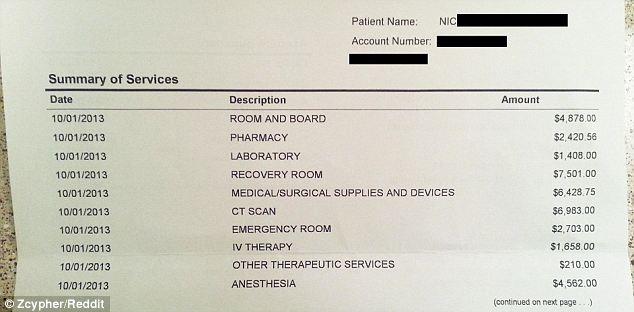 Negotiate Medical Bills