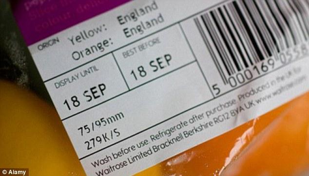 1 Year Food Storage Plan