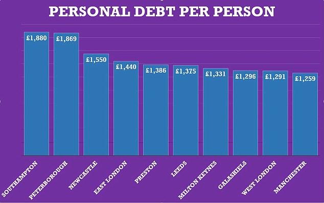 Bank Scotland Personal Online Banking