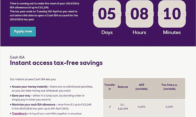 Natwest Personal Banking Online