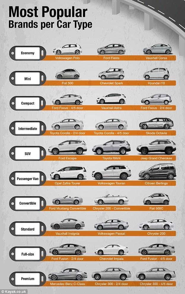 Buy Cheap Car Insurance Online