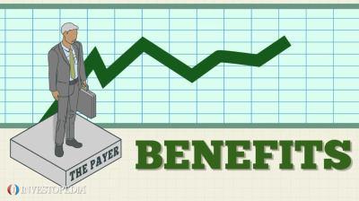 Interest Rate Swap - Video | Investopedia