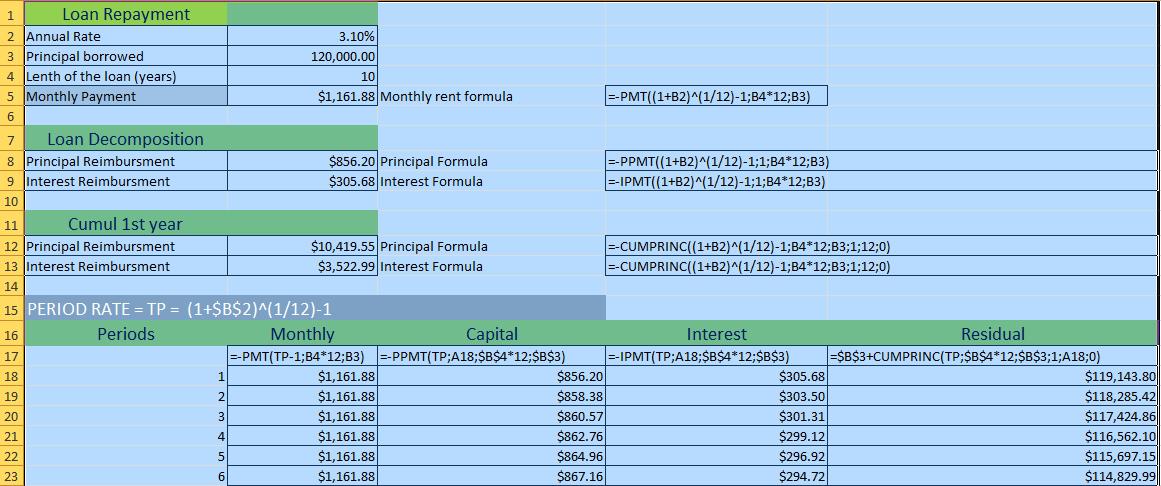 Absa Bank Personal Loan Calculator