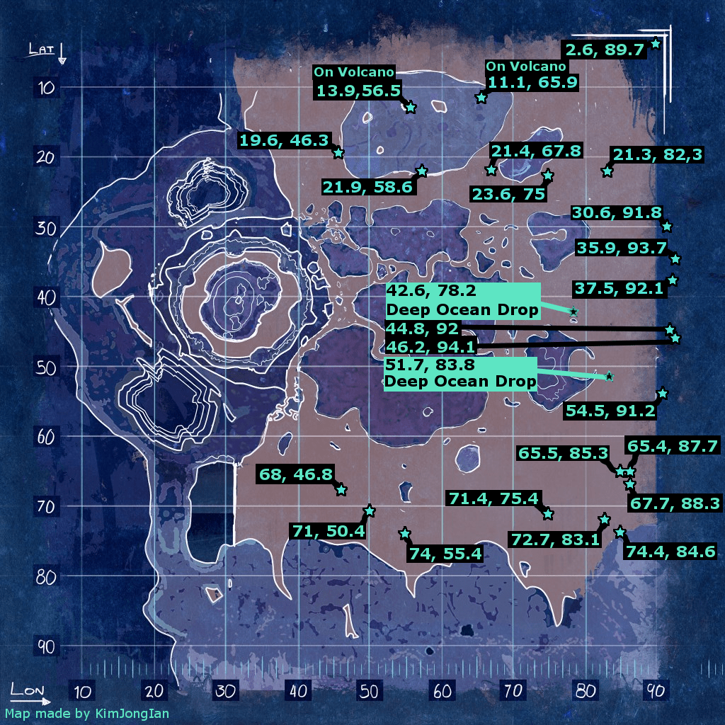 Supply Ark Locations Aberration Drop