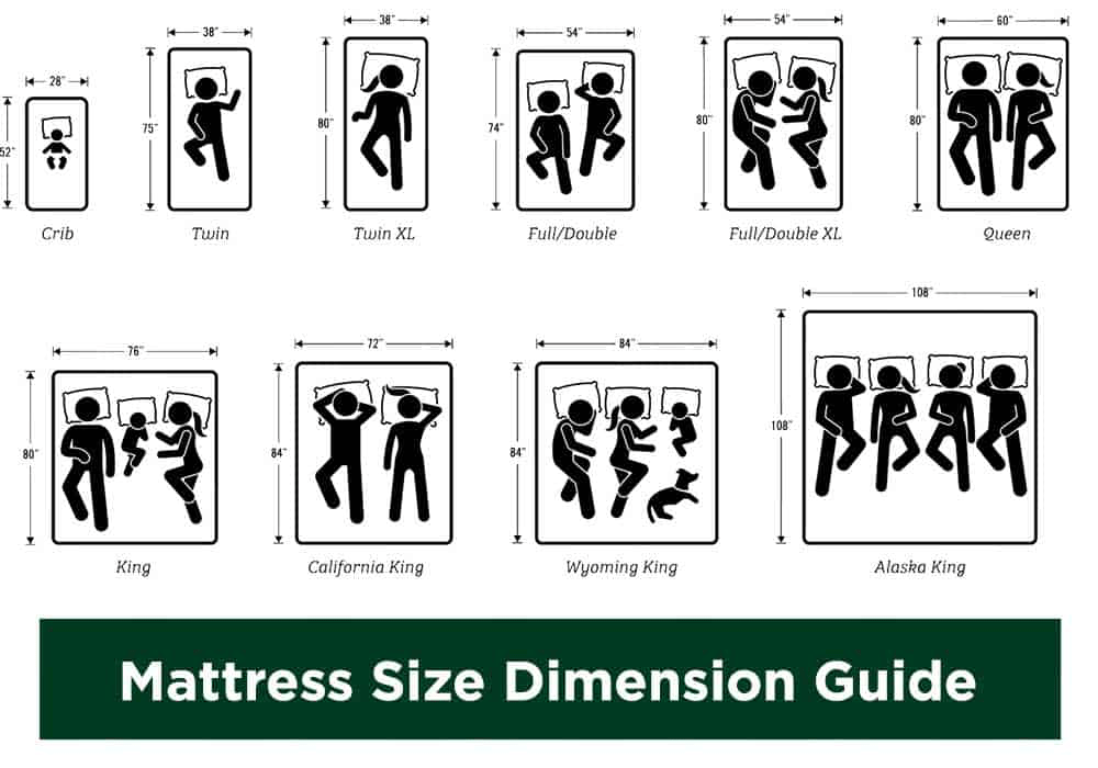 King Size Blanket Dimensions