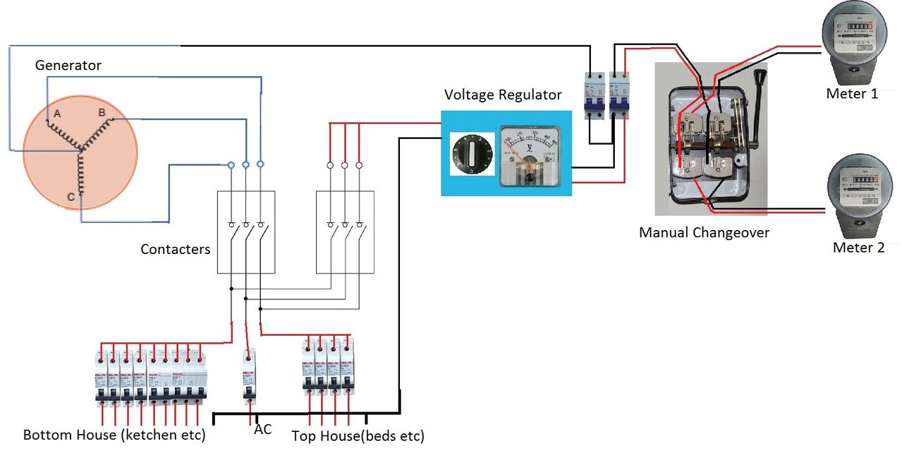 Meter Wiring Diagram On Portable Generator Wiring Diagram View On - Wiring diagram for portable generator to house