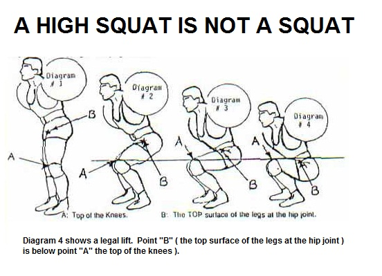 Powerlifting Squat Form