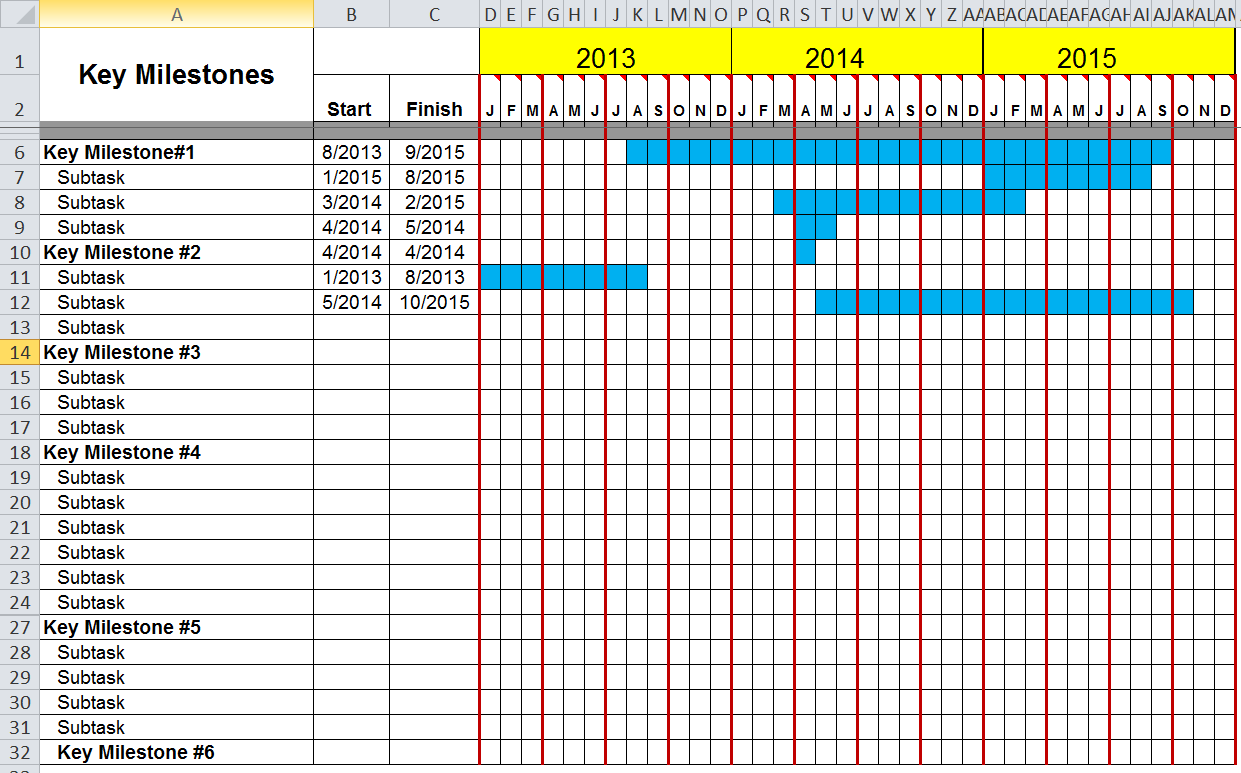 Ms Office How To Imp T Excel W Ksheet To Micro Ft Project